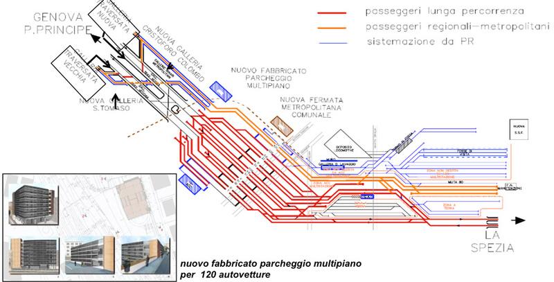 Infrastrutture e trasporti nodo ferroviario di genova for Area 51 progetti